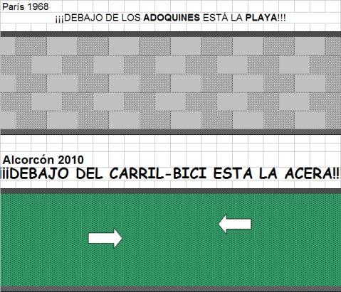 [Blog de Alcorcón]